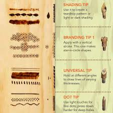 wood for wood burning wood burning tool design information about home interior and