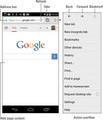 how to use web bookmarks on an android phone dummies - Bookmarks On Android