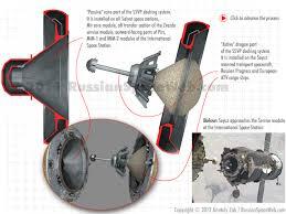 pointy vs spherical space capsule science u0026 spaceflight kerbal