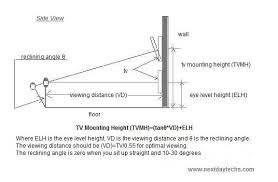 proper height to hang pictures on wall at what height should your flat screen be mounted nextdaytechs