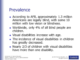 Legally Blind Definition Introduction To Special Education Making A Difference 7th Ed
