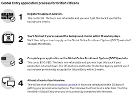 5 key things to know about getting global entry