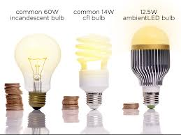 which light bulb is the brightest led the future of illumination ces blog