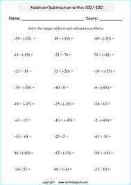 comparing integers worksheet customizable and printable math