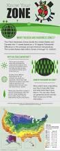 Gardening Zones Canada - 15 best infographics diagrams images on pinterest