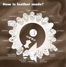 how is made leather resource how is leather made