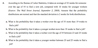the bureau of labor statistics solved according to the bureau of labor statistics it ta
