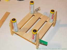Culle Neonato Ikea by Voffca Com Porta Parete Vetro Offerte