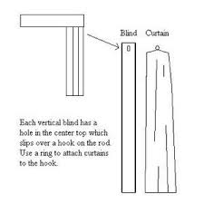 Window Blinds Hardware 28 Best Vertical Blinds Images On Pinterest Window Treatments