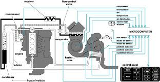 vehicle climate control systems schematic of an automotive air