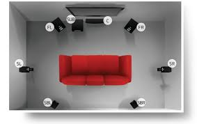 in wall home theater speakers 5 1 u0026 7 1 surround sound speaker system setup u0026 placement guide