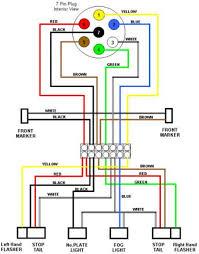 7 pin trailer wiring diagram electric brakes diagrams wiring