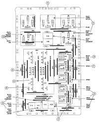 1993 1998 jeep grand cherokee limited fuse diagram 1993 wiring