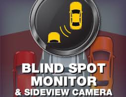 Blind Spot Mirror Where To Put Sideview Camera Safety Feature My Car Does What