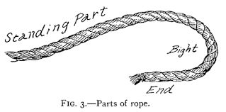 the project gutenberg ebook of knots splices and rope work by a