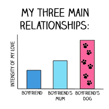 Facebook Relationship Memes - 52 memes you should send to your so right now relationships