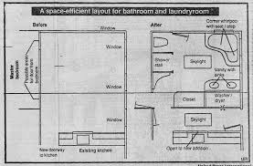 bathroom laundry room layout design simple design laundry room
