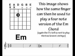 406 best guitar images on pinterest music guitar chords and