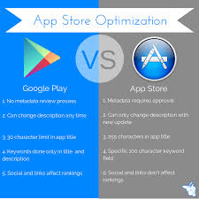 android optimizing app android vs ios app store optimization