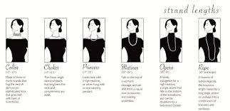 pearl size necklace images Pearl necklace lengths la necklace jpg