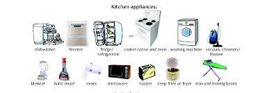 la cuisine en anglais kitchen appliances carmenlu r anglais 00 orthographe et