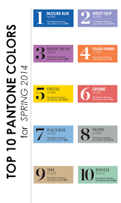top 10 pantone colors for spring 2014 the perfect palette