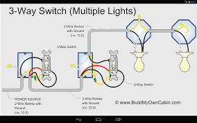 wiring diagram for a 3 way switch with 2 lights organizational in
