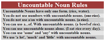 Countable And Uncountable Nouns Teaching Uncountable Nouns List Exles Tutorvista Com