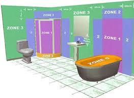 Bathroom Lighting Zones Bathroom Lighting Zones Explained Bathroom Lighting