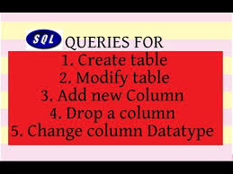 Alter Table Change Data Type Sql Server Sql Tutorial 4 Create Table Alter Table Add And Drop Column