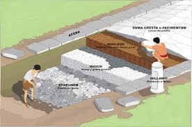 fishbourne roman palace floor plan vias romanas en hispania buscar con google vias romanas