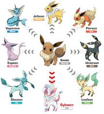 pokemon coloring pages eevee evolutions sylveon coloring pages now