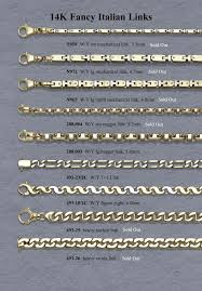 chain necklace styles gold images 14k gold jewelry chain types the best photo jewelry jpg