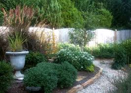 aesthetic landscapes how much does it cost to landscape a garden