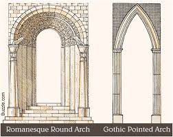 Gothic Architecture Floor Plan What U0027s The Difference Between Gothic And Romanesque Architectures