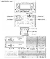diagrams 800947 kia rio radio wiring diagram u2013 kia stereo wiring