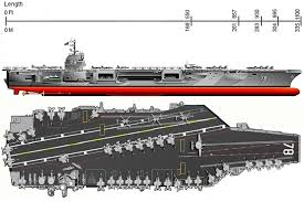 china u0027s aircraft carrier versus other world powers u0027 carriers
