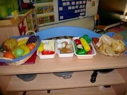 cuisine en maternelle organiser un coin cuisine en maternelle académie d aix marseille