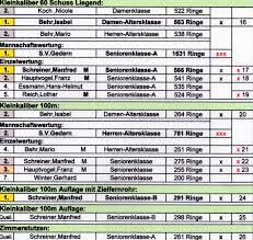 Wetter Bad Orb 7 Tage Schützenverein 1876 E V Gedern Schützenverein 1876 E V Gedern