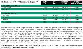 adw capital partners 4q16 investor letter 27 percent cagr
