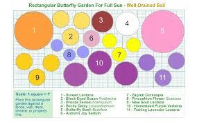 flower garden layout planner free best flowers and rose 2017