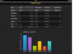 business intelligence with sap business objects sap hana