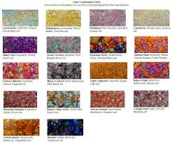 learn about alcohol inks tutorials color charts combinations