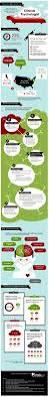 Armchair Psychology Definition Best 25 Clinical Psychologist Ideas On Pinterest Mental Health