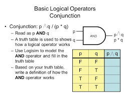 Truth Table Definition Discrete Math U2013 Logic Unit Ppt Video Online Download