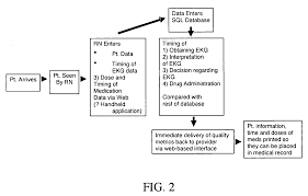 patent us20080154642 healthcare core measure tracking software