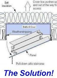 22x54 attic pull down stair ladder cover r 50 insulation