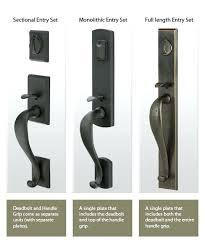 Exterior Door Hardware Sets Black Front Door Hardware Door Inspirations Exterior Door Hardware