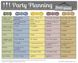 food chart how much food do i need for 10 25 50 guests party