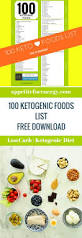 9 best images about appetiteforenergy com low carb guides on